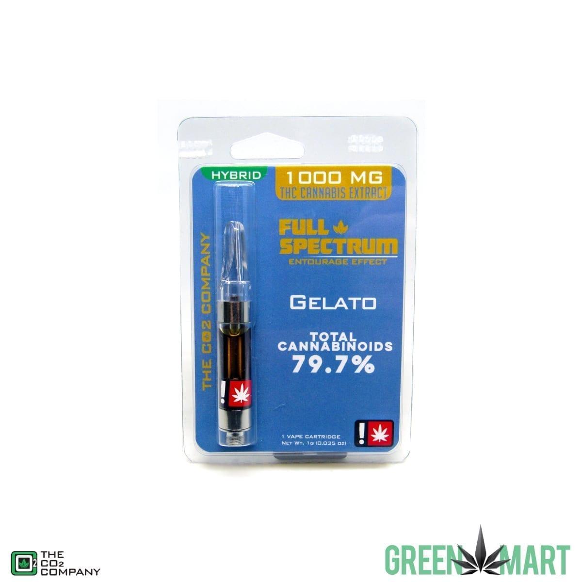 The Co2 Company - Gelato