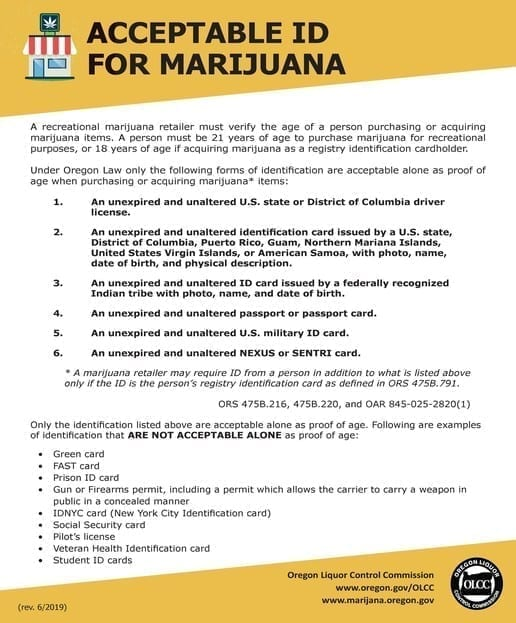 OLCC Acceptable ID For Marijuana Signage
