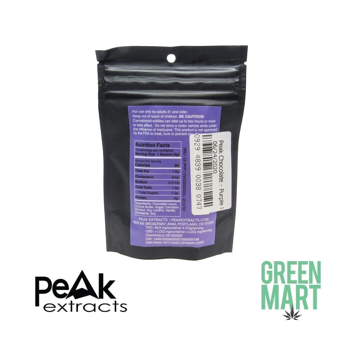 Peak Extracts Purple Hindu Kush Dark Chocolate Back