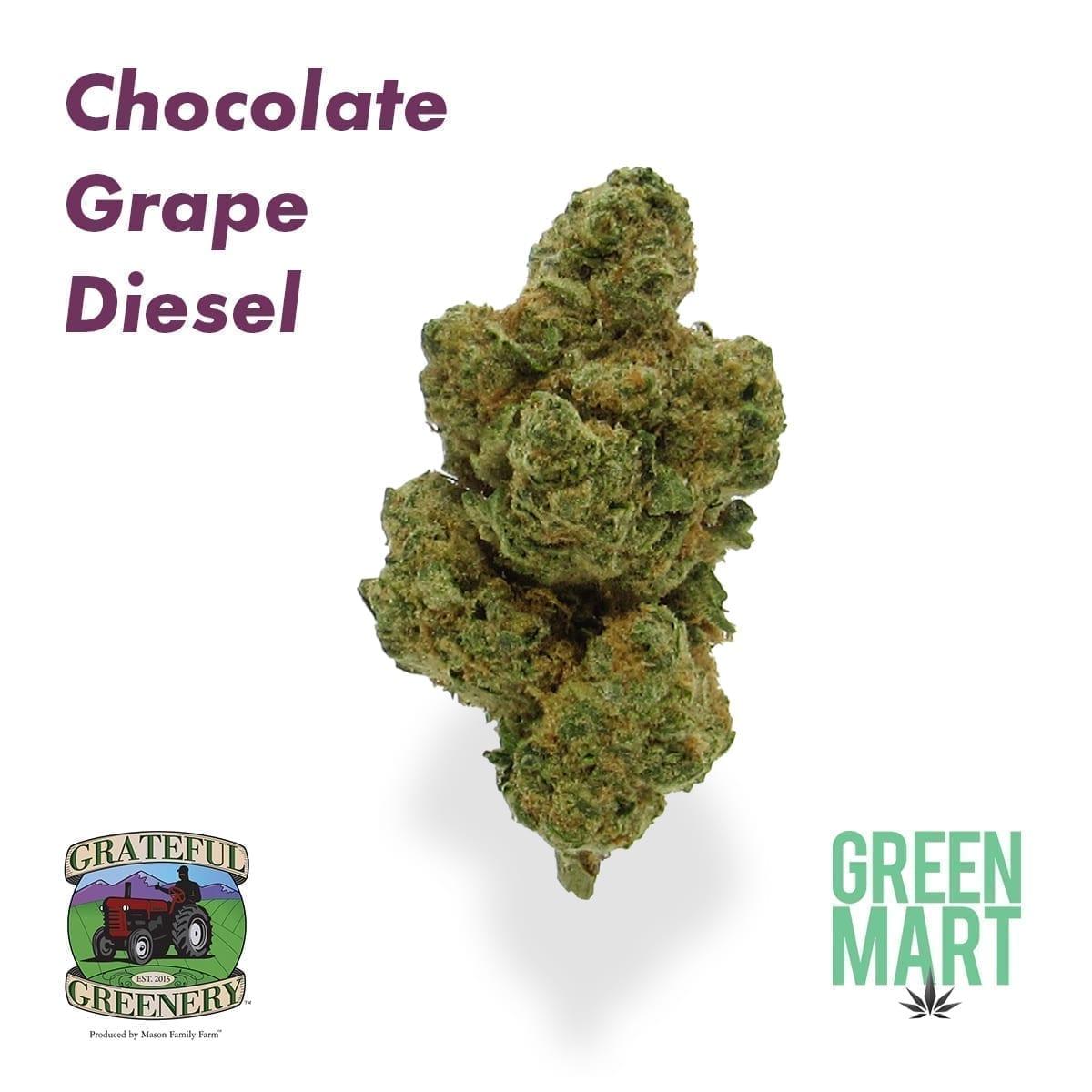 Chocolate Grape Diesel